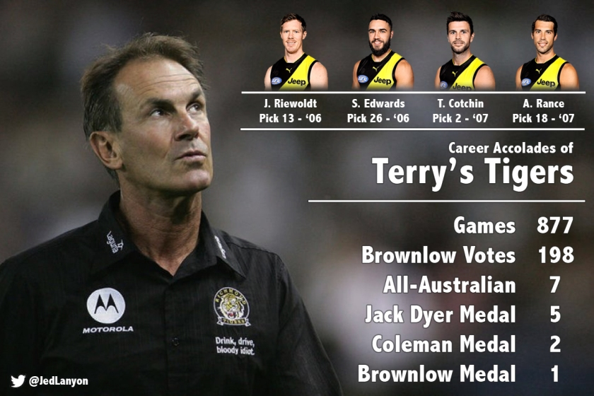 Terry-Wallace